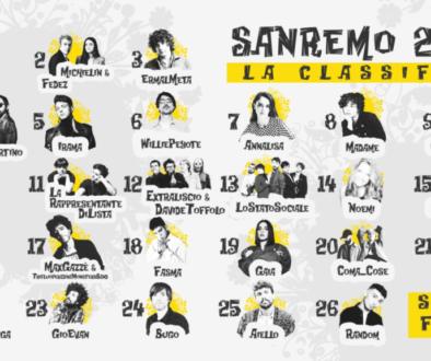 02-Classifica-Sanremo-2021-serata-5-FINALE-1280x720